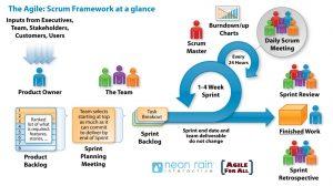 Scrum_Framework